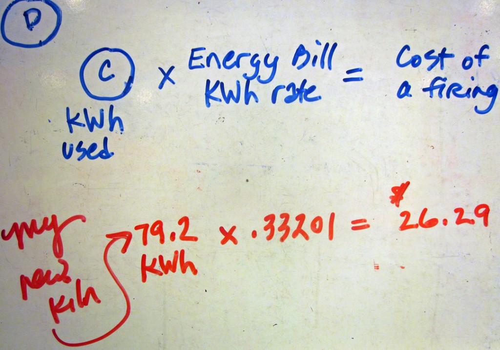 KWhXEnergyBill Rate